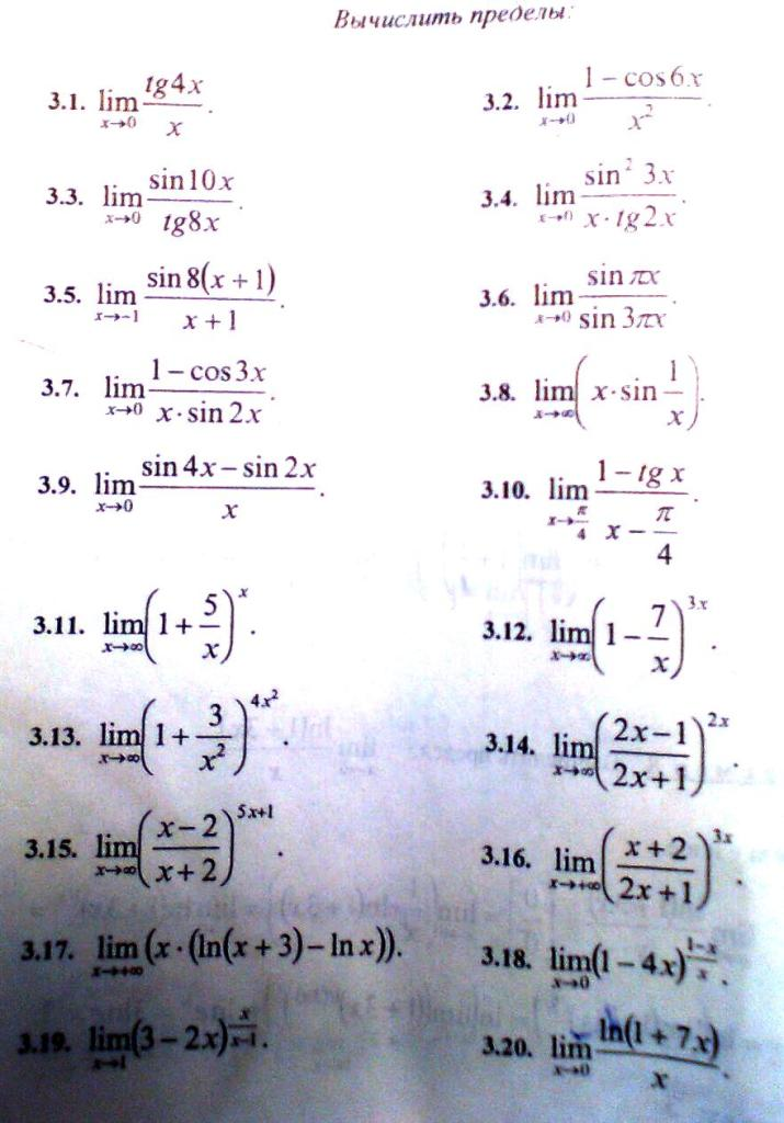 Математический аналз пределы